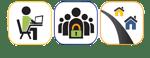 Student Data Privacy Consortium